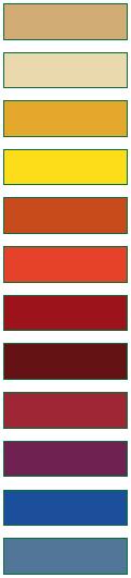 RAL-Farben von Briefkästen, Briefkasten und Briefkastenanlagen