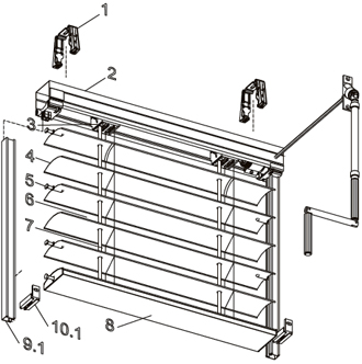 Raffstore - Aufbau eines Raffstores mit Schienentührung und Kurbelgetriebe