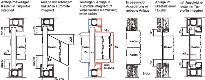 Türseitenteil-Briefkastenanlagen auf Frontplatte - Übersicht Einbauarten integriert oder Teileinbau in Haustür-Seitenteilen