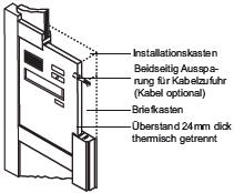 Briefkasten Türseitenteilanlage Frontplatte integriert mit Kabelführung - Querschnitt
